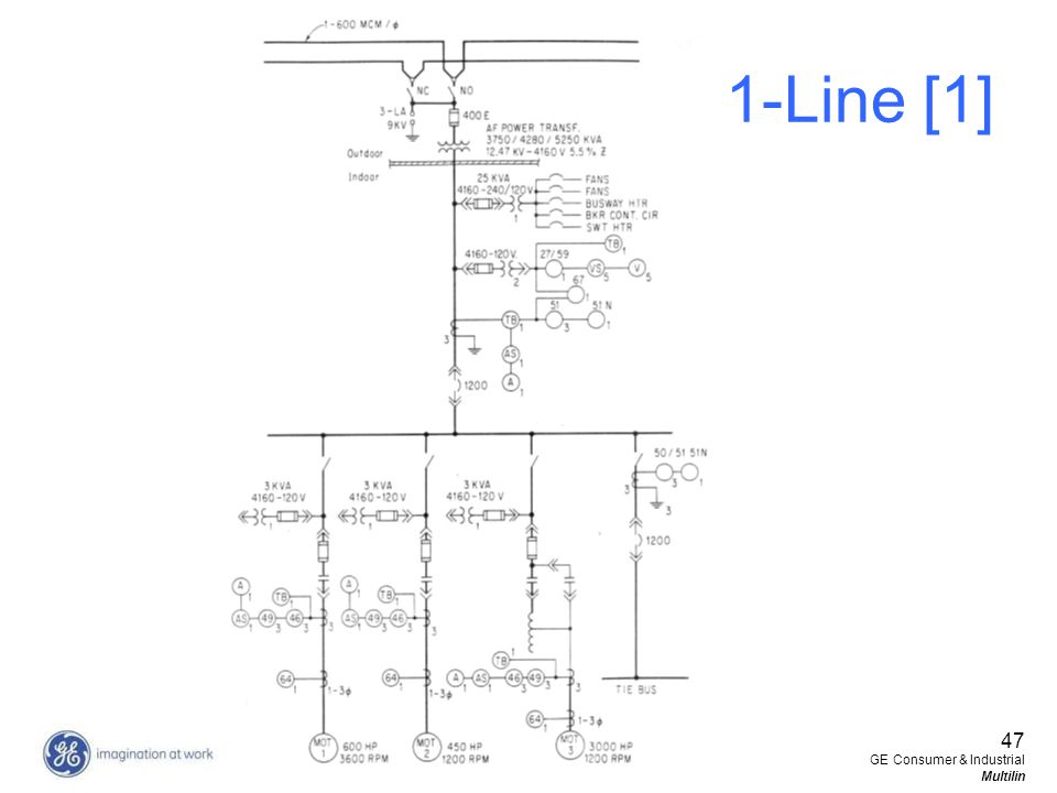 47 GE Consumer & Industrial Multilin 1-Line [1]