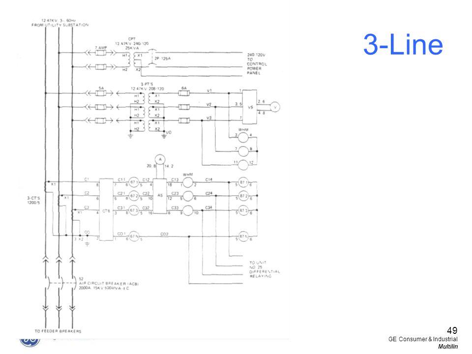 49 GE Consumer & Industrial Multilin 3-Line