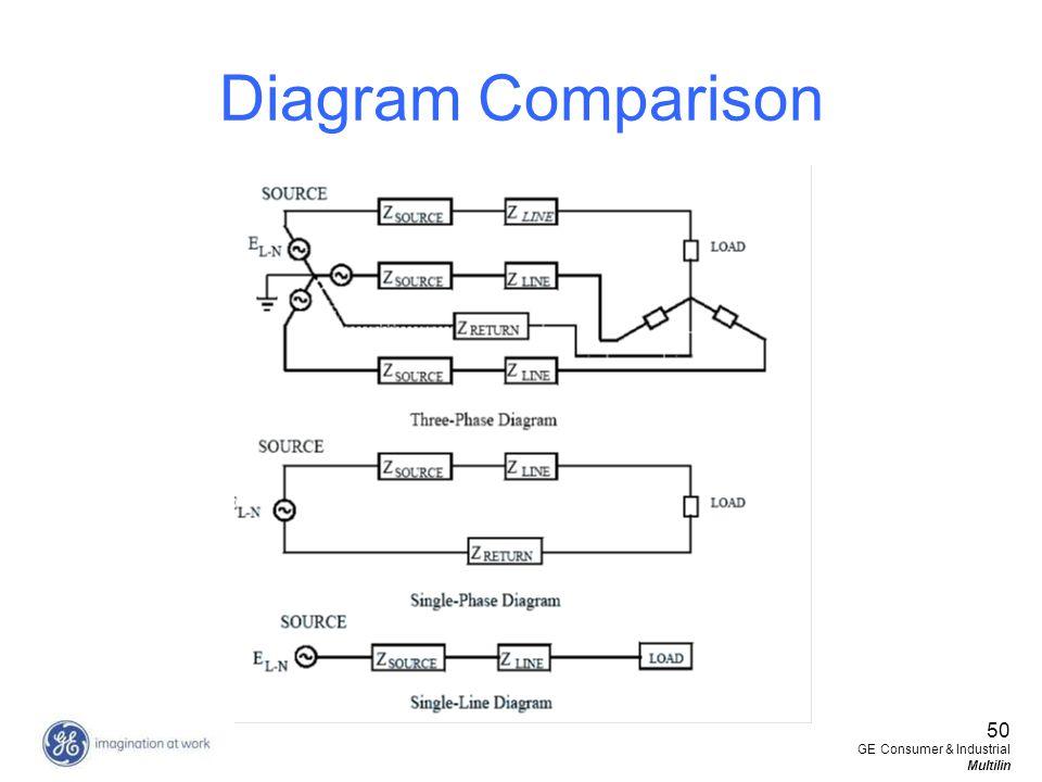 50 GE Consumer & Industrial Multilin Diagram Comparison