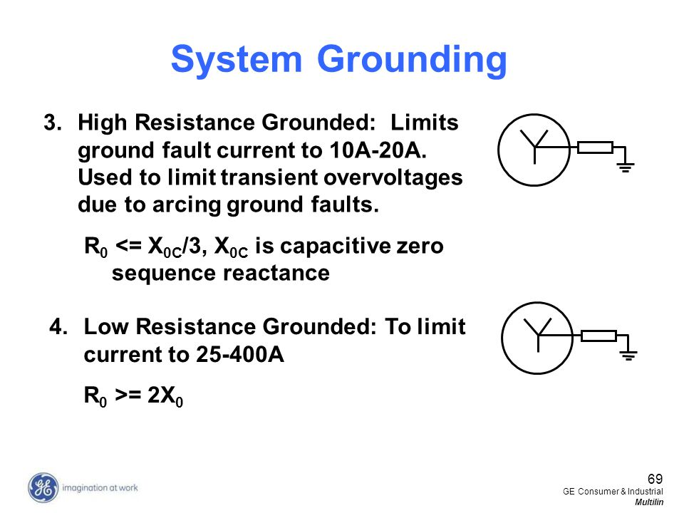 69 GE Consumer & Industrial Multilin 3.High Resistance Grounded: Limits ground fault current to 10A-20A. Used to limit transient overvoltages due to a