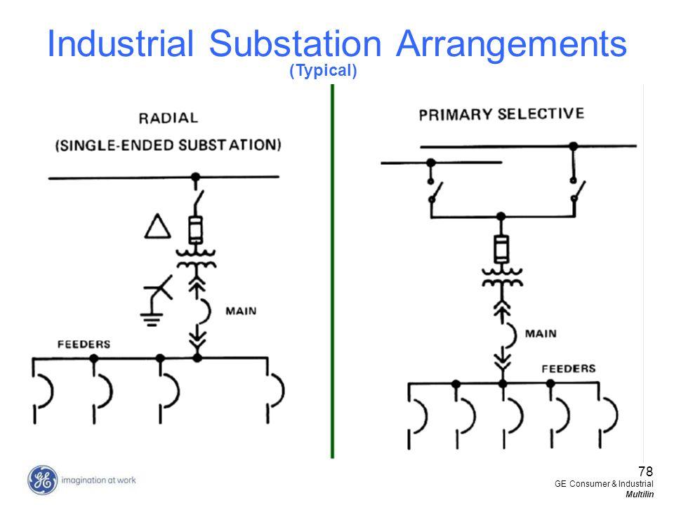78 GE Consumer & Industrial Multilin Industrial Substation Arrangements (Typical)