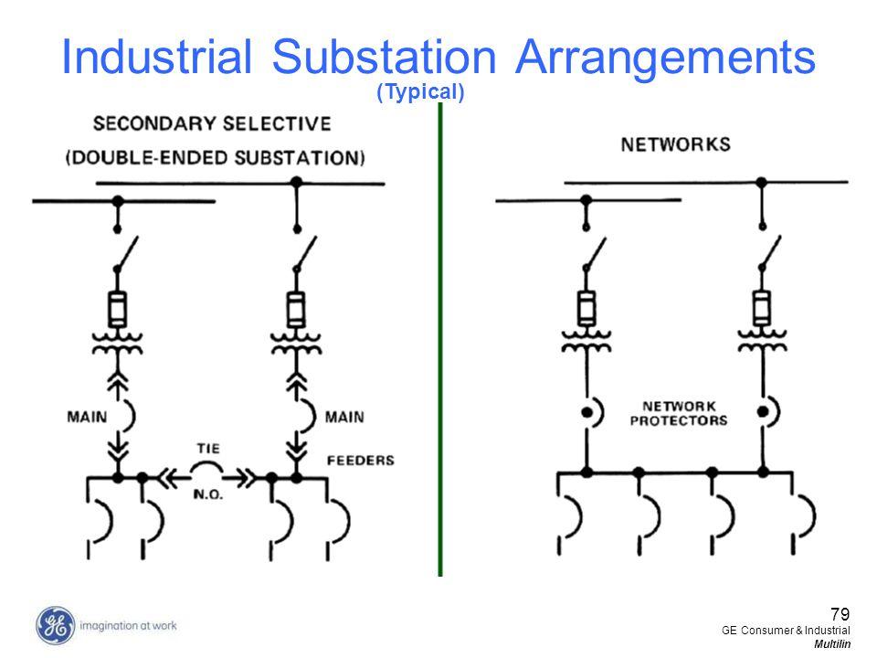 79 GE Consumer & Industrial Multilin Industrial Substation Arrangements (Typical)