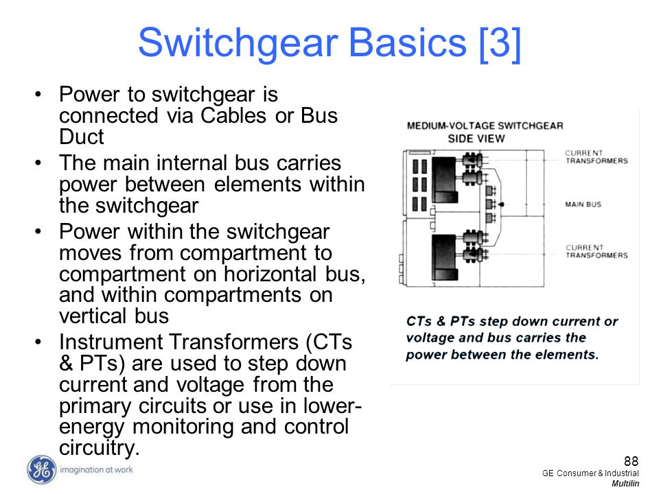 88 GE Consumer & Industrial Multilin Switchgear Basics [3] Power to switchgear is connected via Cables or Bus Duct The main internal bus carries power
