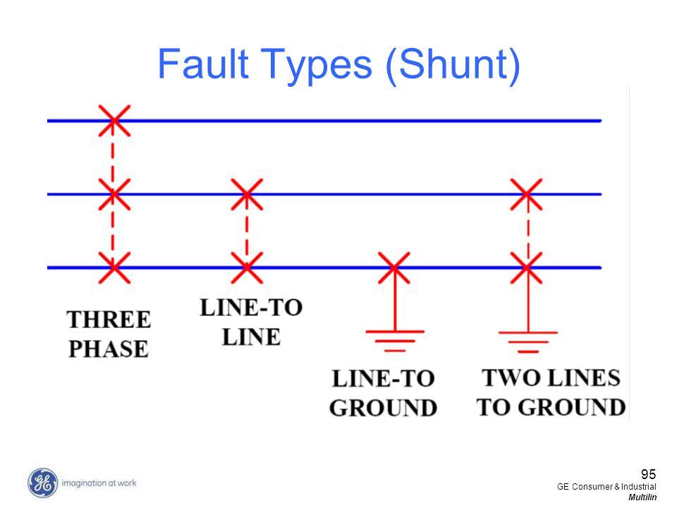 95 GE Consumer & Industrial Multilin Fault Types (Shunt)