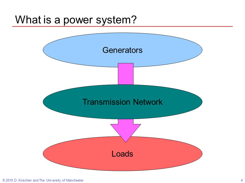 © 2010 D.Kirschen and The University of Manchester5 What is running a power system about.