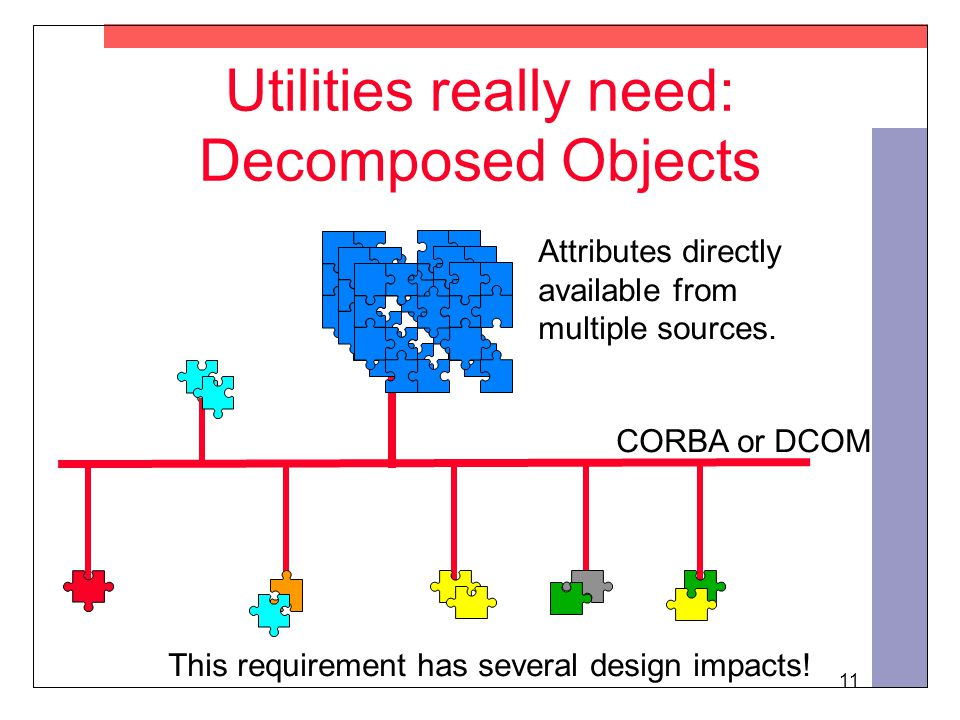 11 Utilities really need: Decomposed Objects CORBA or DCOM Attributes directly available from multiple sources.