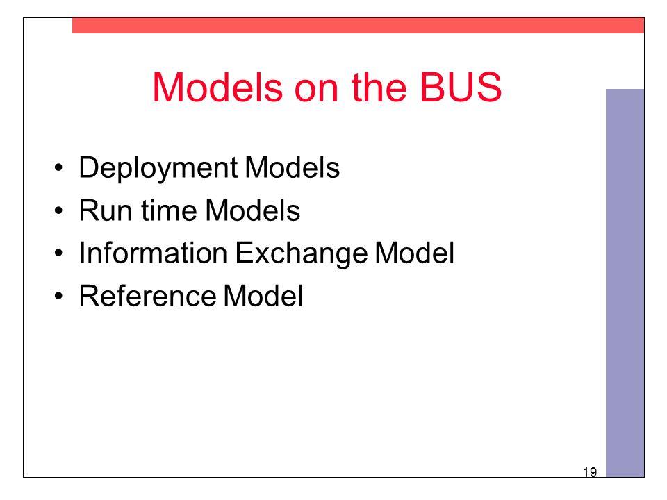 19 Models on the BUS Deployment Models Run time Models Information Exchange Model Reference Model