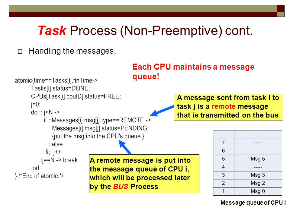 Task Process (Non-Preemptive) cont. Handling the messages.