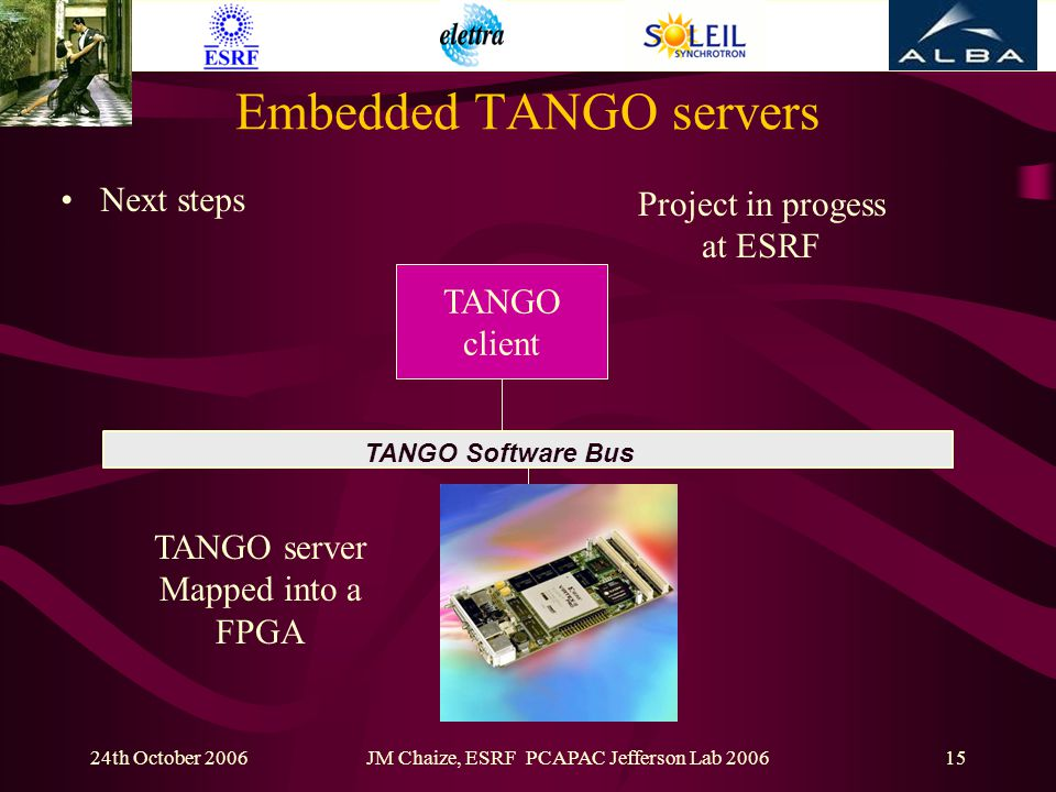 24th October 2006JM Chaize, ESRF PCAPAC Jefferson Lab 200615 Embedded TANGO servers Next steps TANGO Software Bus TANGO client TANGO server Mapped into a FPGA Project in progess at ESRF