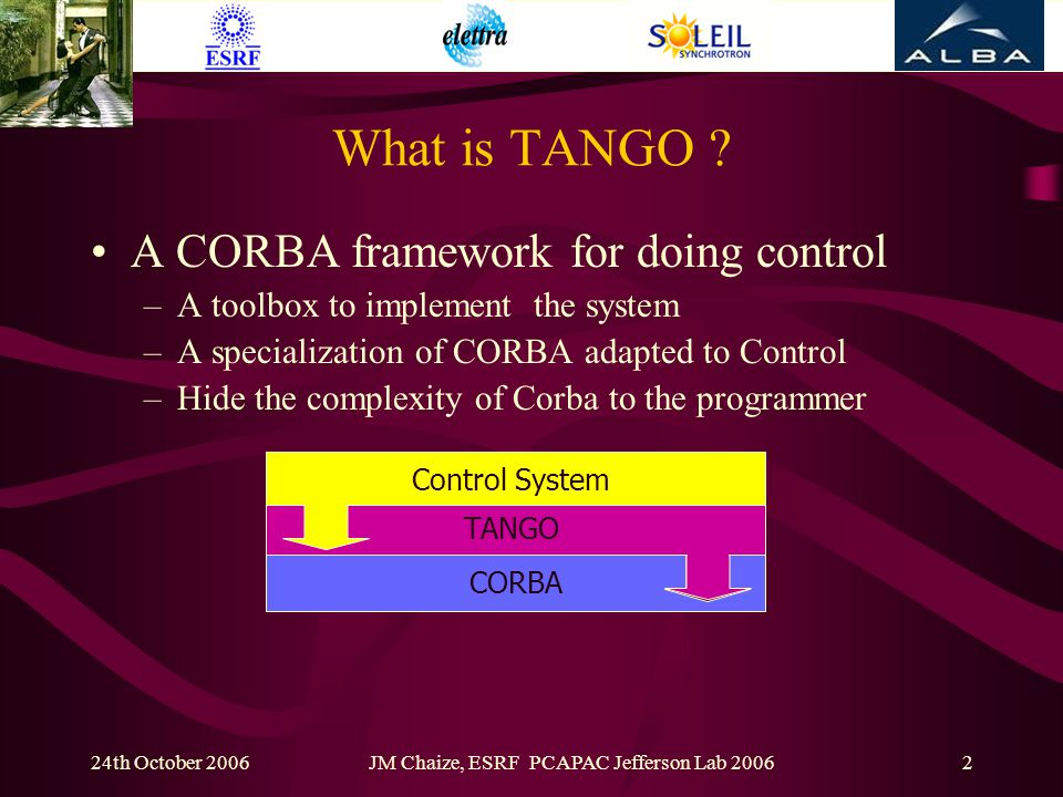 24th October 2006JM Chaize, ESRF PCAPAC Jefferson Lab 200613 Embedded TANGO servers Traditional architecture TANGO Software Bus Device I/O TCP/IP Interface Embedded system TANGO client PC HOST