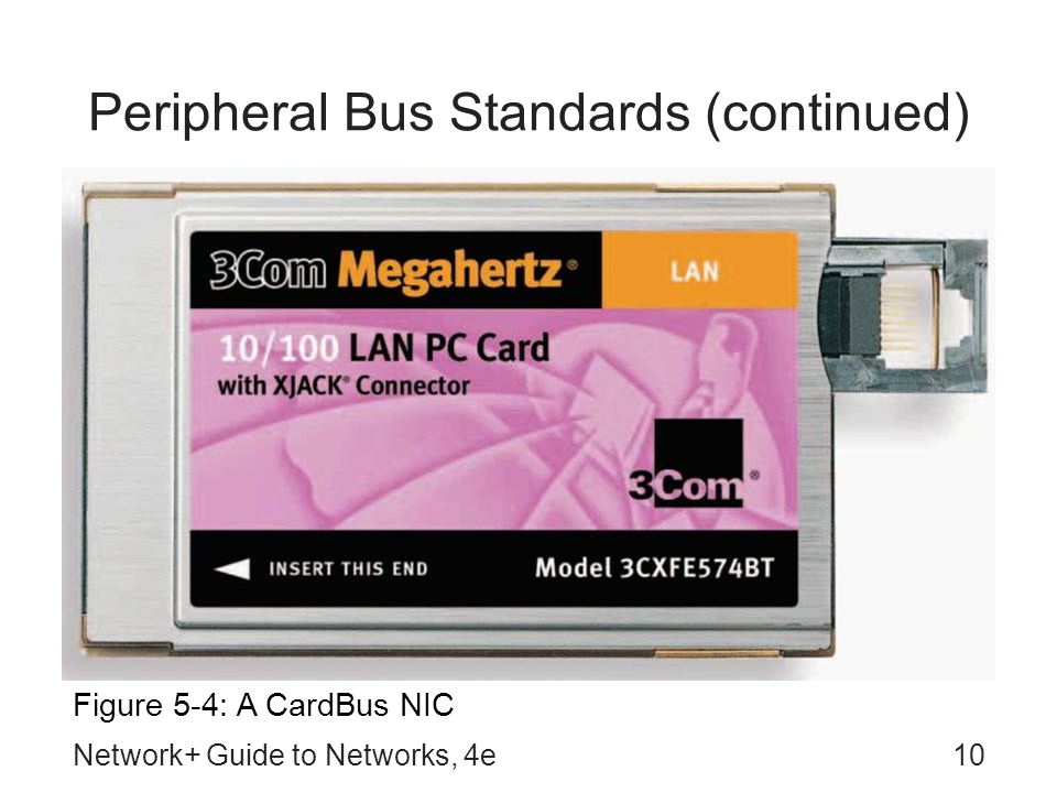 Network+ Guide to Networks, 4e10 Peripheral Bus Standards (continued) Figure 5-4: A CardBus NIC