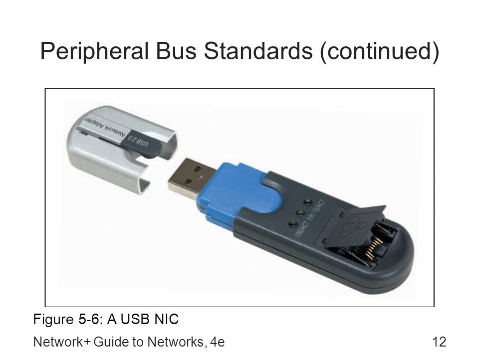 Network+ Guide to Networks, 4e12 Peripheral Bus Standards (continued) Figure 5-6: A USB NIC