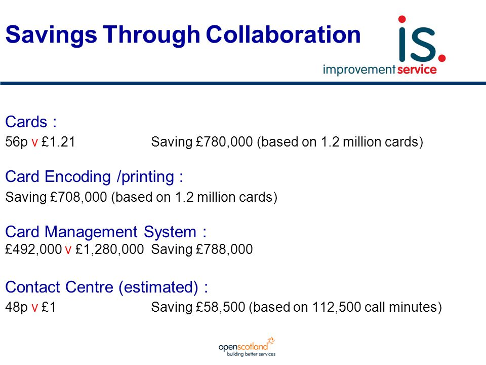 Cards : 56p v £1.21Saving £780,000 (based on 1.2 million cards) Card Encoding /printing : Saving £708,000 (based on 1.2 million cards) Card Management System : £492,000 v £1,280,000Saving £788,000 Contact Centre (estimated) : 48p v £1Saving £58,500 (based on 112,500 call minutes) Savings Through Collaboration