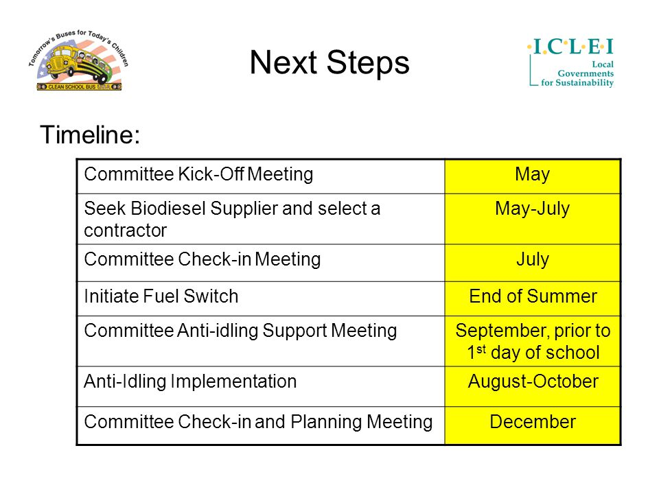 Next Steps Timeline: Committee Kick-Off MeetingMay Seek Biodiesel Supplier and select a contractor May-July Committee Check-in MeetingJuly Initiate Fuel SwitchEnd of Summer Committee Anti-idling Support MeetingSeptember, prior to 1 st day of school Anti-Idling ImplementationAugust-October Committee Check-in and Planning MeetingDecember