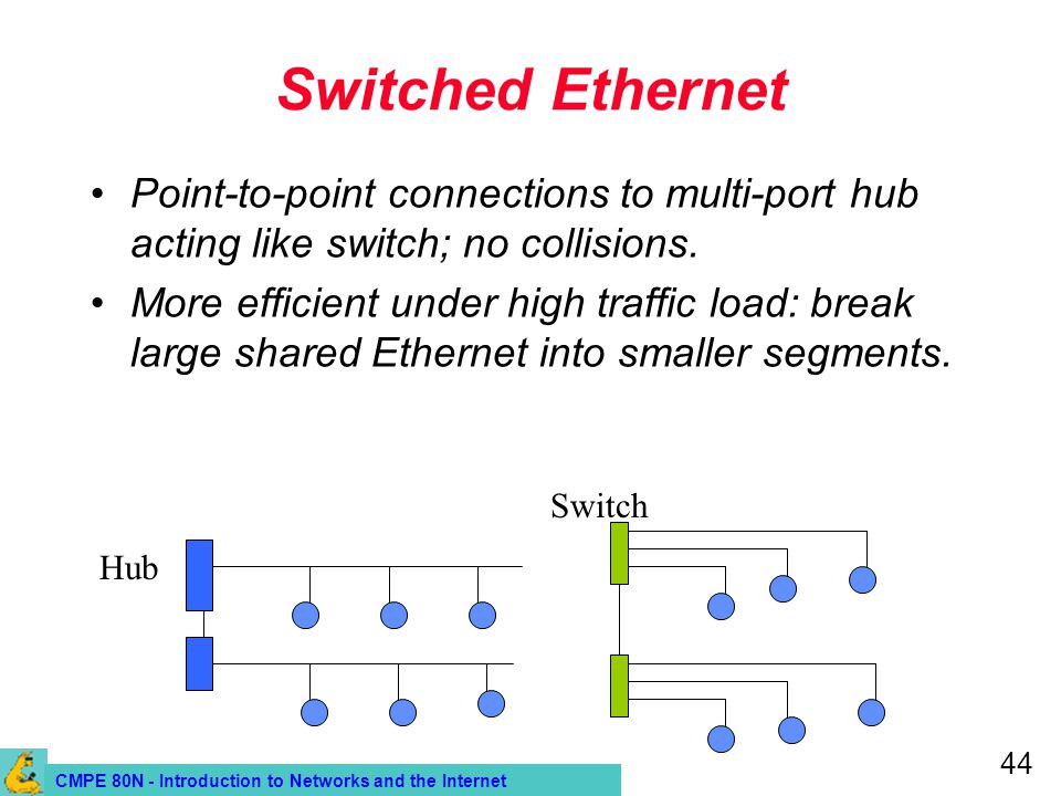 CMPE 80N - Introduction to Networks and the Internet 44 Switched Ethernet Point-to-point connections to multi-port hub acting like switch; no collisio