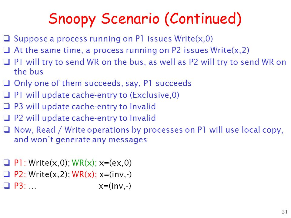 21 Snoopy Scenario (Continued) Suppose a process running on P1 issues Write(x,0) At the same time, a process running on P2 issues Write(x,2) P1 will t