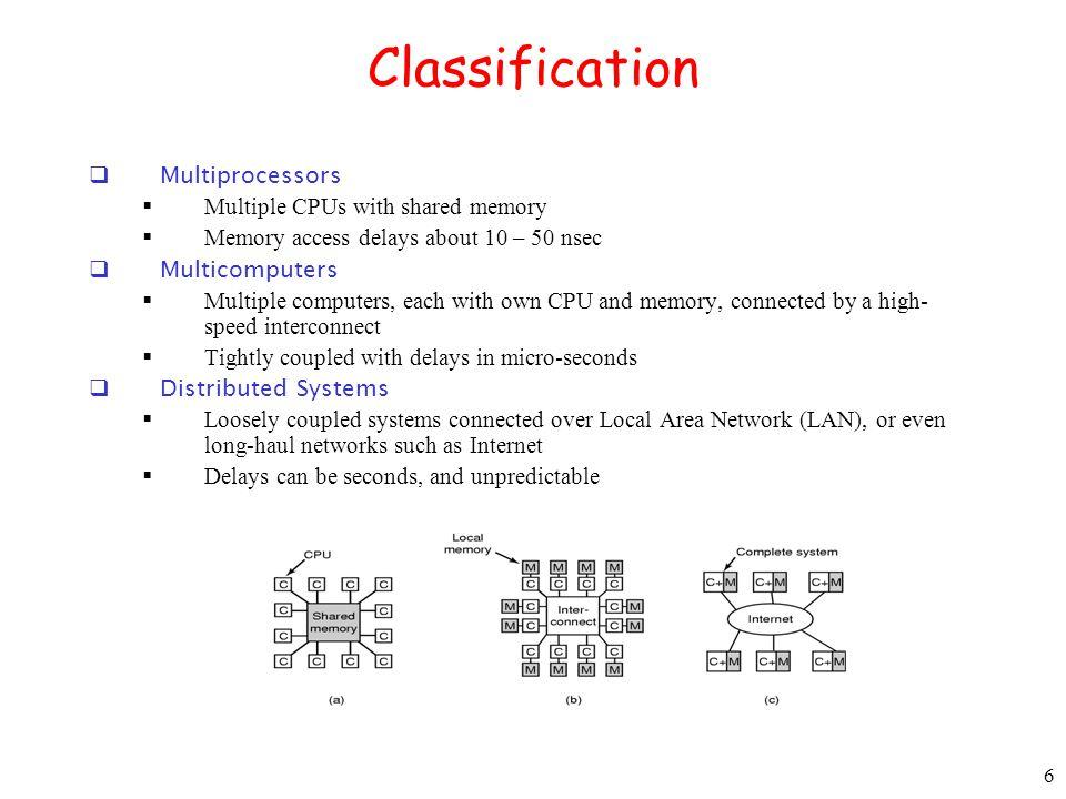7 Mutiprocessors