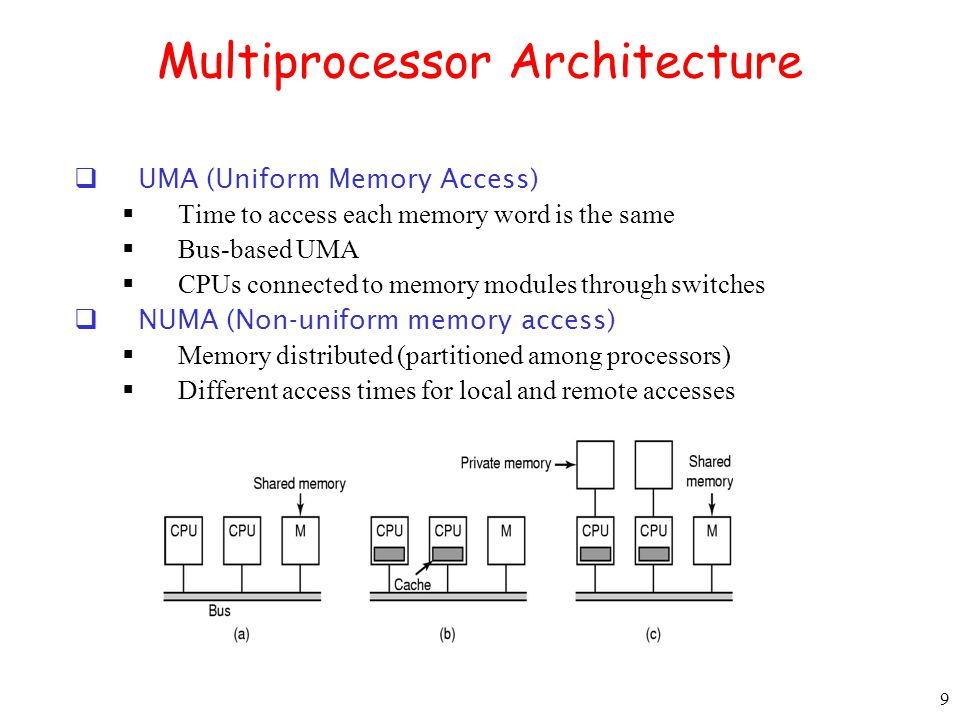 9 Multiprocessor Architecture UMA (Uniform Memory Access) Time to access each memory word is the same Bus-based UMA CPUs connected to memory modules t