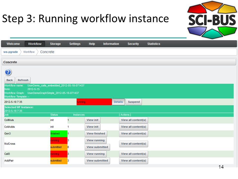 Step 3: Running workflow instance 14