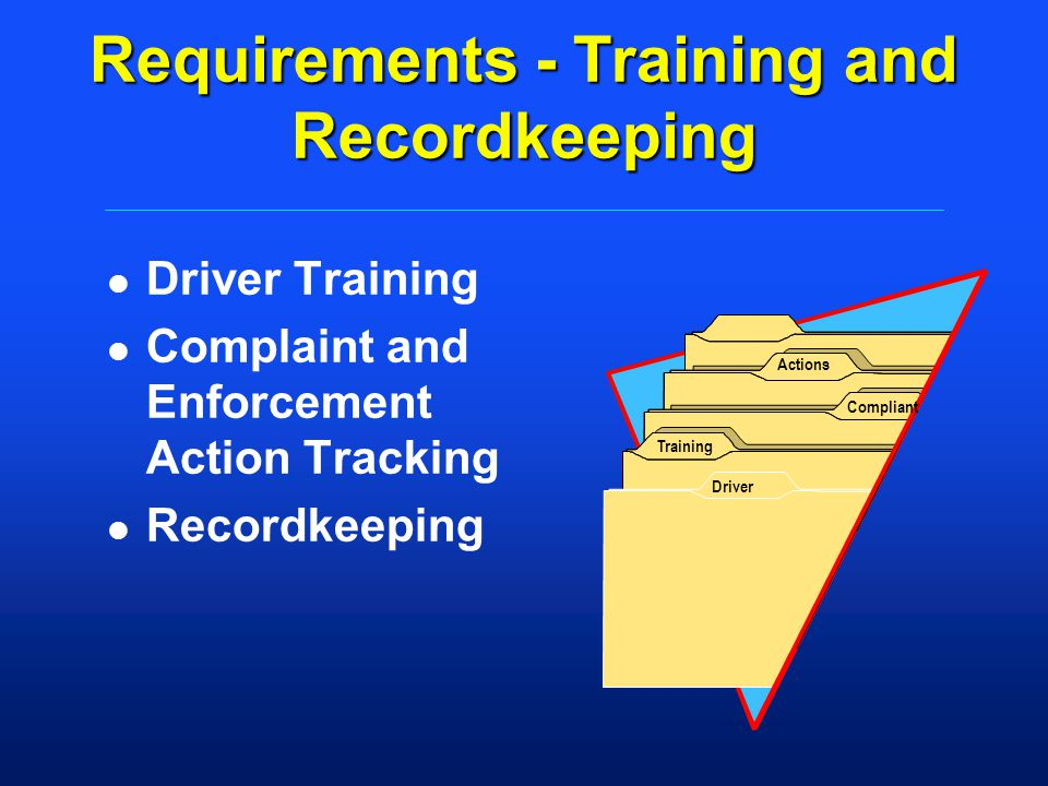 Requirements - Training and Recordkeeping Driver Compliant Actions Training l Driver Training l Complaint and Enforcement Action Tracking l Recordkeeping