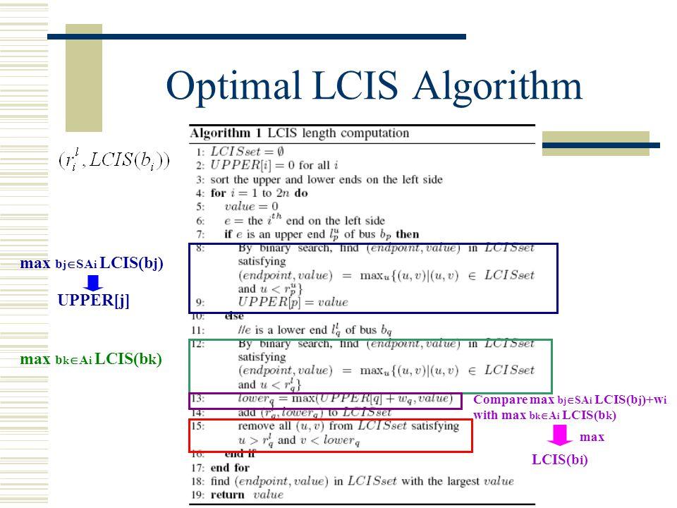 max b j SA i LCIS(b j ) max b k A i LCIS(b k ) Compare max b j SA i LCIS(b j )+w i with max b k A i LCIS(b k ) UPPER[j] max LCIS(b i )