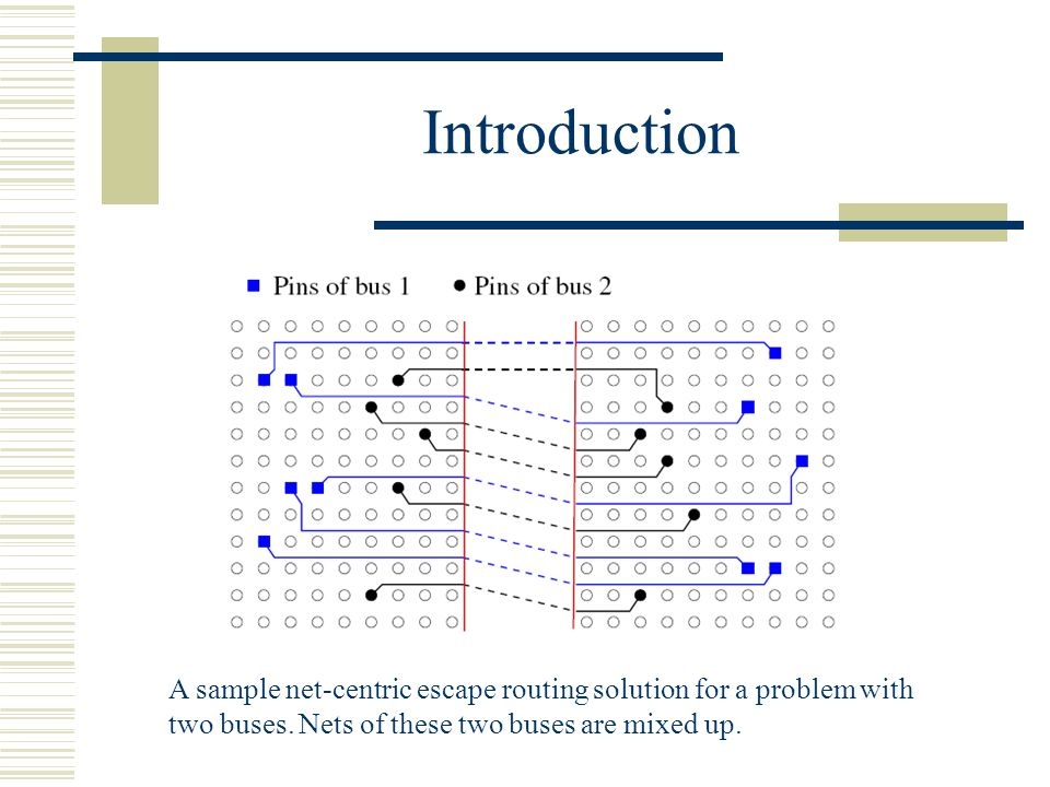 Introduction A sample net-centric escape routing solution for a problem with two buses. Nets of these two buses are mixed up.