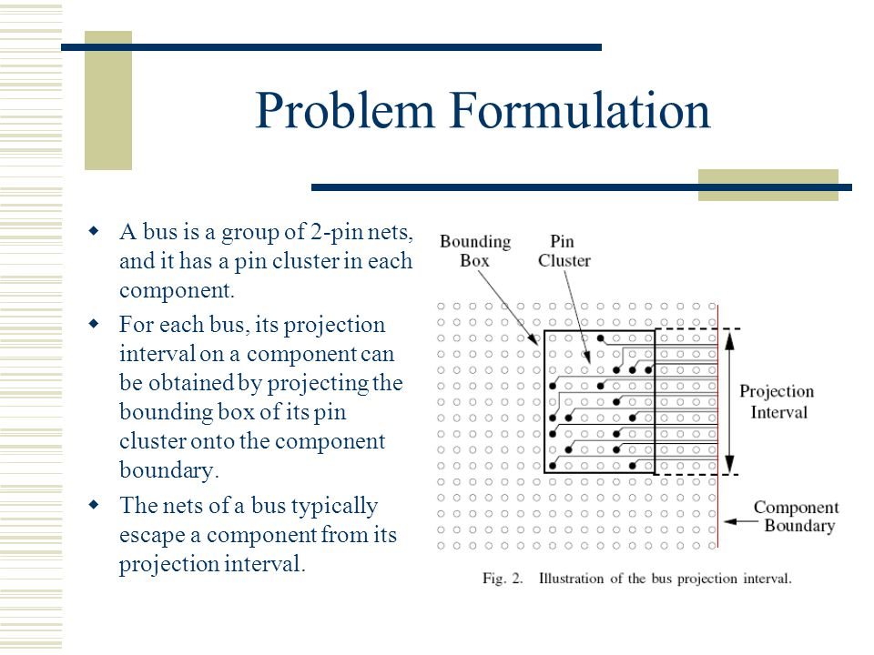 Problem Formulation A bus is a group of 2-pin nets, and it has a pin cluster in each component.