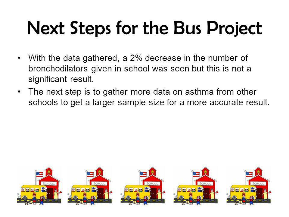 Next Steps for the Bus Project With the data gathered, a 2% decrease in the number of bronchodilators given in school was seen but this is not a signi