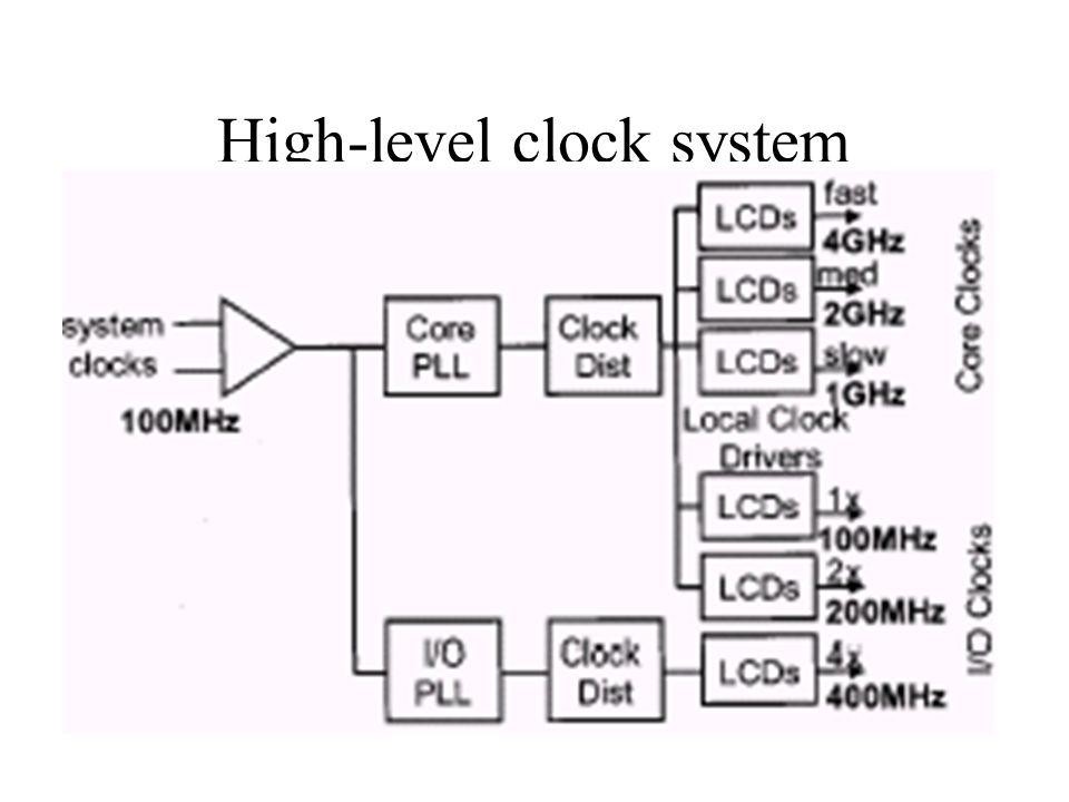 High-level clock system