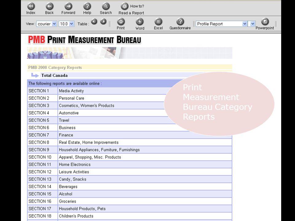 Print Measurement Bureau Category Reports