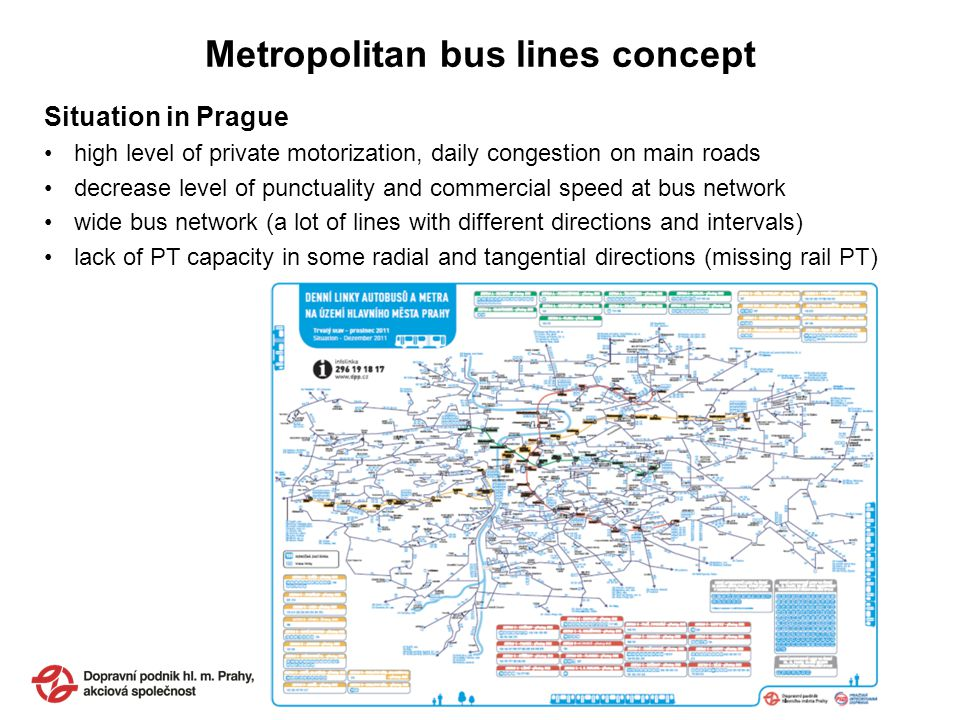 Metropolitan bus lines concept Situation in Prague high level of private motorization, daily congestion on main roads decrease level of punctuality and commercial speed at bus network wide bus network (a lot of lines with different directions and intervals) lack of PT capacity in some radial and tangential directions (missing rail PT)