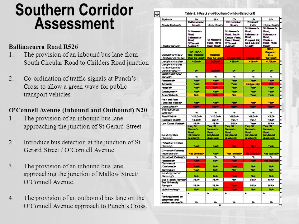 Southern Corridor Assessment Ballinacurra Road R526 1.The provision of an inbound bus lane from South Circular Road to Childers Road junction 2.Co-ordination of traffic signals at Punchs Cross to allow a green wave for public transport vehicles.