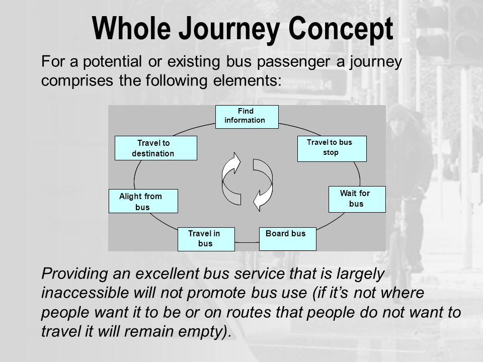 Whole Journey Concept Find information Travel to destination Alight from bus Travel in bus Board bus Wait for bus Travel to bus stop Find information Travel to destination Alight from bus Travel in bus Board bus Wait for bus Travel to bus stop For a potential or existing bus passenger a journey comprises the following elements: Providing an excellent bus service that is largely inaccessible will not promote bus use (if its not where people want it to be or on routes that people do not want to travel it will remain empty).