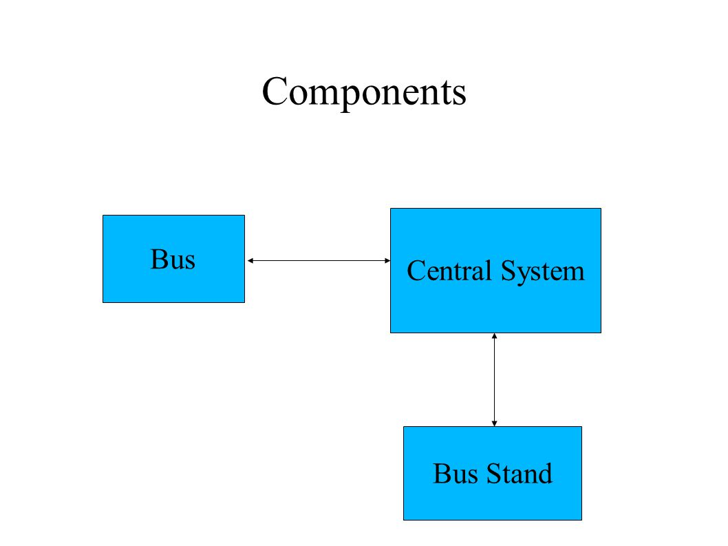 Components Central System Bus Bus Stand
