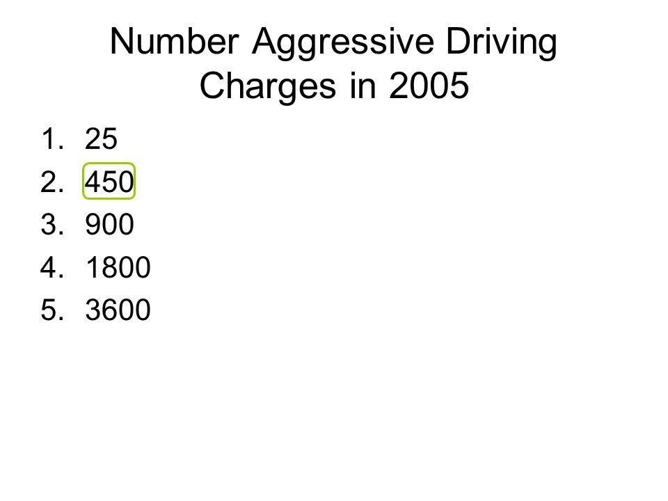 Number Aggressive Driving Charges in 2005 1.25 2.450 3.900 4.1800 5.3600