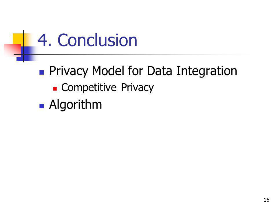 16 4. Conclusion Privacy Model for Data Integration Competitive Privacy Algorithm