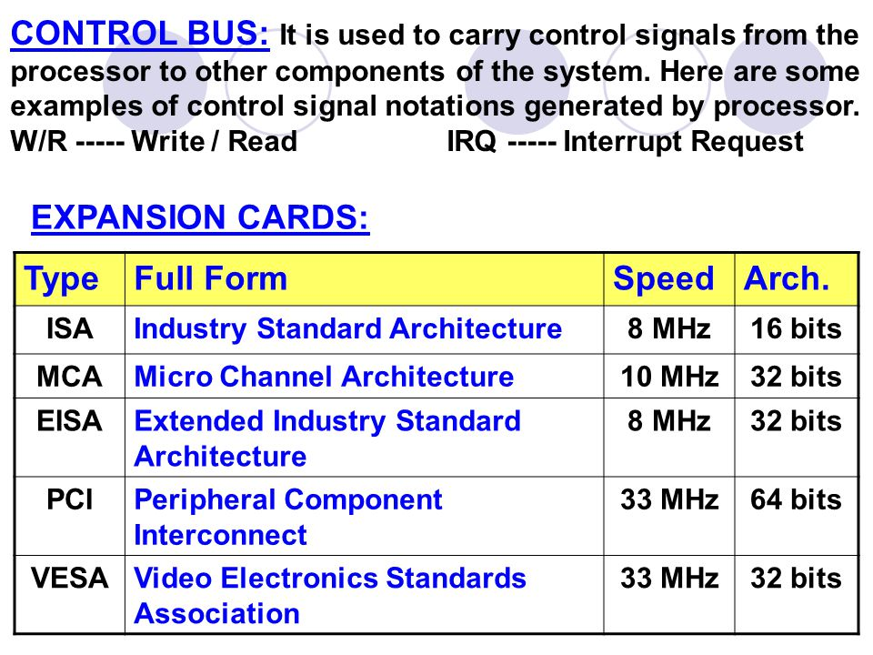 CONTROL BUS: It is used to carry control signals from the processor to other components of the system. Here are some examples of control signal notati
