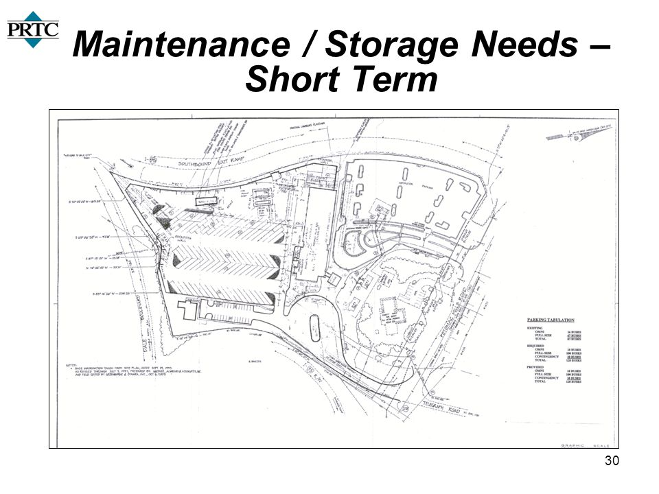 30 Maintenance / Storage Needs – Short Term