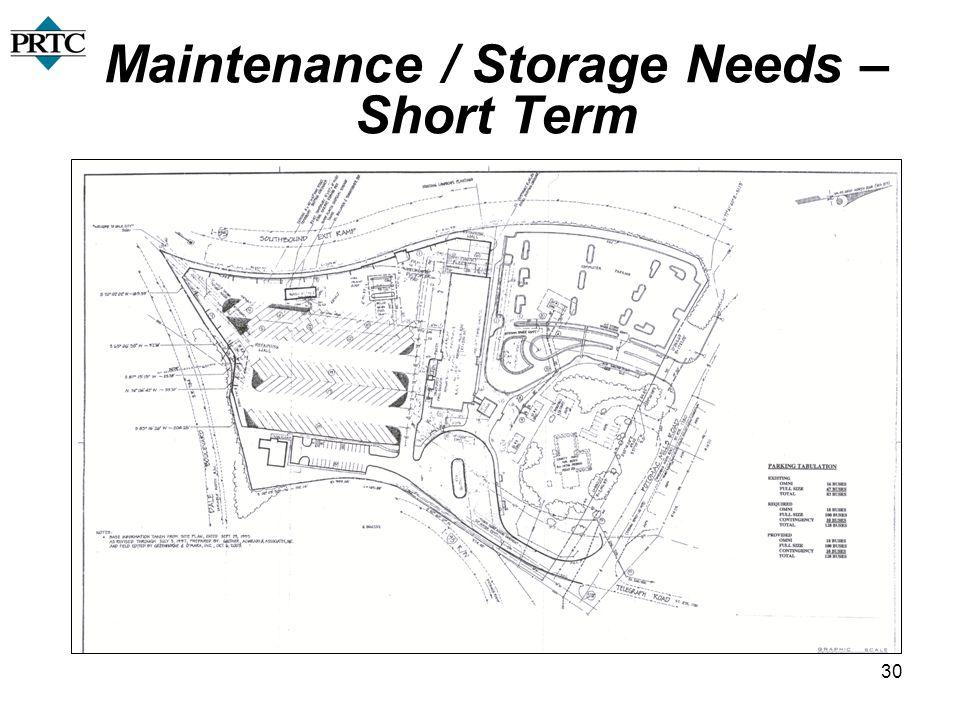 30 Maintenance / Storage Needs – Short Term