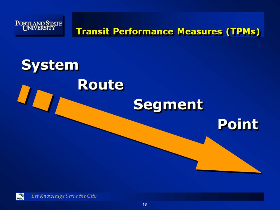 12 Let Knowledge Serve the City Transit Performance Measures (TPMs) SystemRouteSegmentPointSystemRouteSegmentPoint