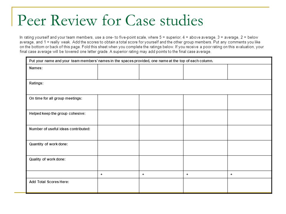 Peer Review for Case studies Put your name and your team members names in the spaces provided, one name at the top of each column. Names: Ratings: On