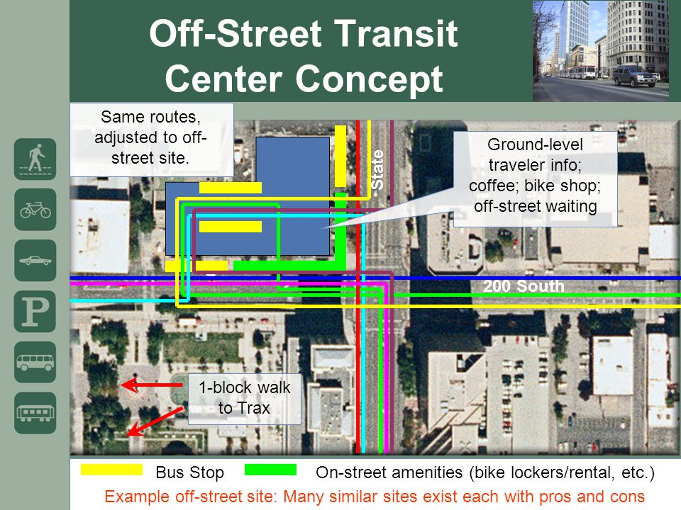 Off-Street Transit Center Concept Bus StopOn-street amenities (bike lockers/rental, etc.) 1-block walk to Trax 200 South State Ground-level traveler info; coffee; bike shop; off-street waiting Example off-street site: Many similar sites exist each with pros and cons Same routes, adjusted to off- street site.