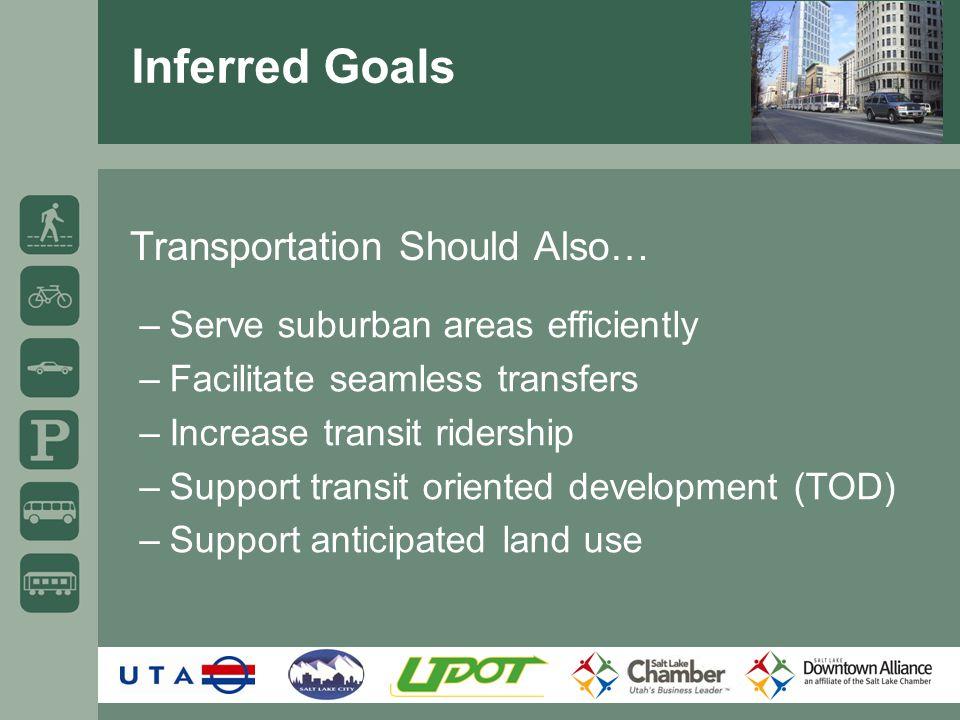 Downtown Transportation Master Plan Study Area