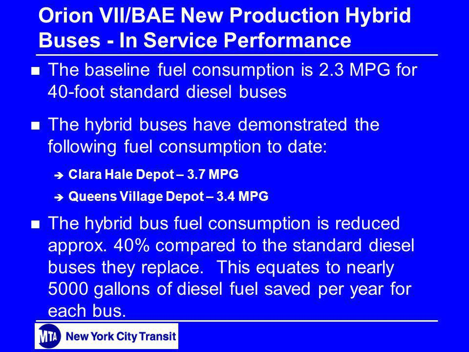 n The baseline fuel consumption is 2.3 MPG for 40-foot standard diesel buses n The hybrid buses have demonstrated the following fuel consumption to date: è Clara Hale Depot – 3.7 MPG è Queens Village Depot – 3.4 MPG n The hybrid bus fuel consumption is reduced approx.