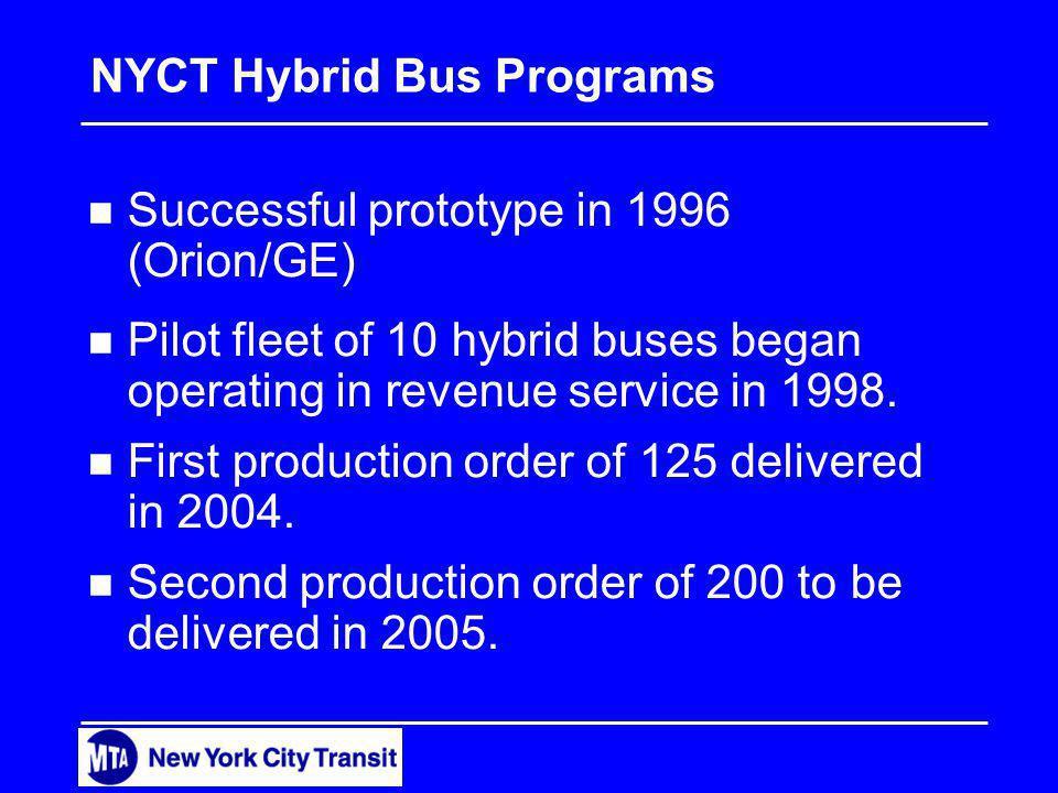 NYCT Hybrid Bus Programs n Successful prototype in 1996 (Orion/GE) n Pilot fleet of 10 hybrid buses began operating in revenue service in 1998. n Firs