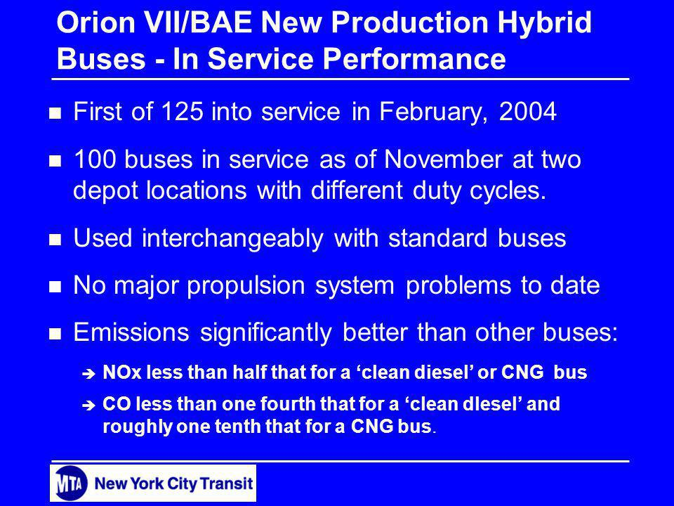 Orion VII/BAE New Production Hybrid Buses - In Service Performance n First of 125 into service in February, 2004 n 100 buses in service as of November at two depot locations with different duty cycles.