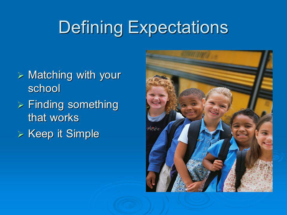 Defining Expectations Matching with your school Matching with your school Finding something that works Finding something that works Keep it Simple Keep it Simple