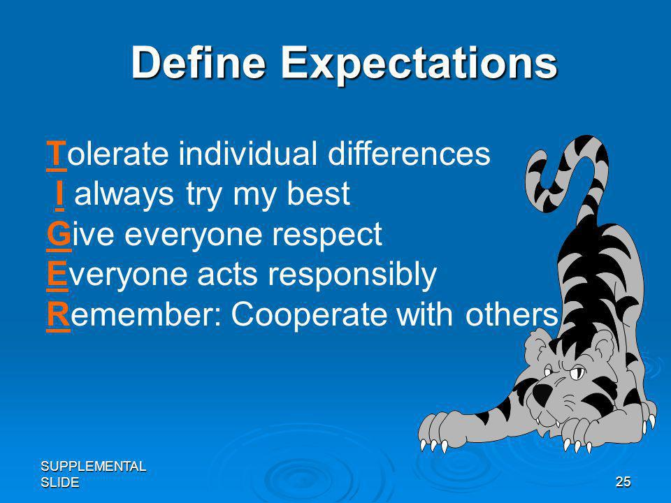 SUPPLEMENTAL SLIDE25 Define Expectations Tolerate individual differences I always try my best Give everyone respect Everyone acts responsibly Remember: Cooperate with others