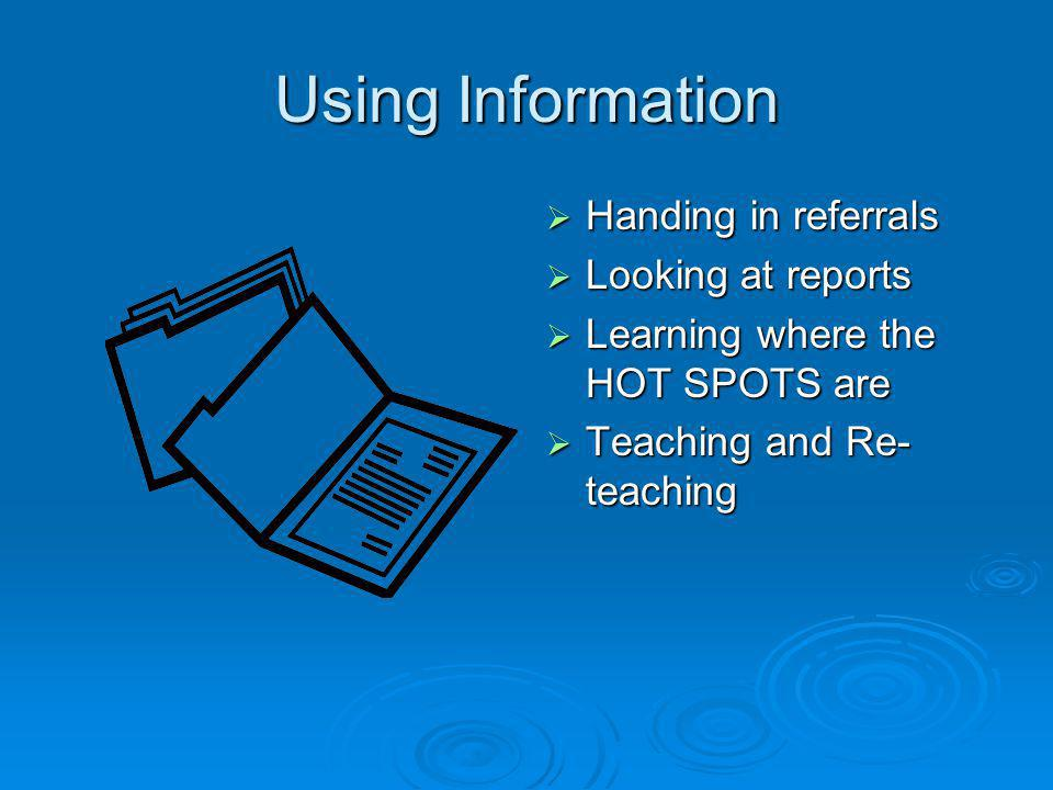 Using Information Handing in referrals Handing in referrals Looking at reports Looking at reports Learning where the HOT SPOTS are Learning where the HOT SPOTS are Teaching and Re- teaching Teaching and Re- teaching