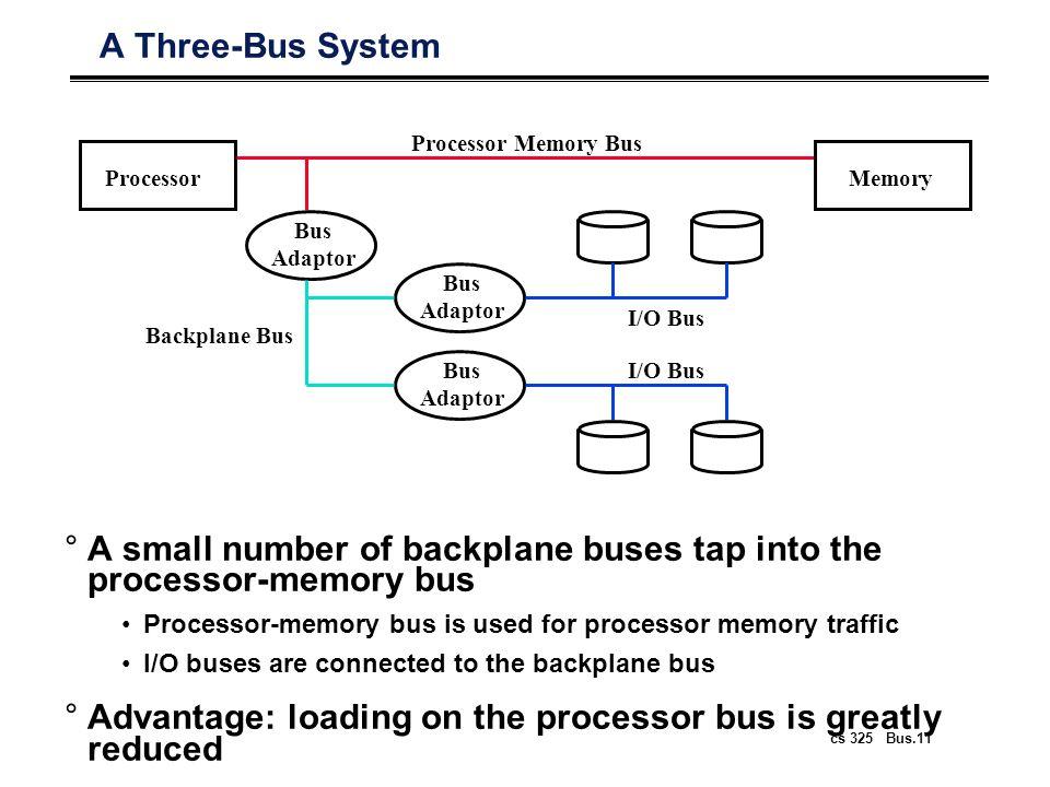 cs 325 Bus.12 What defines a bus.